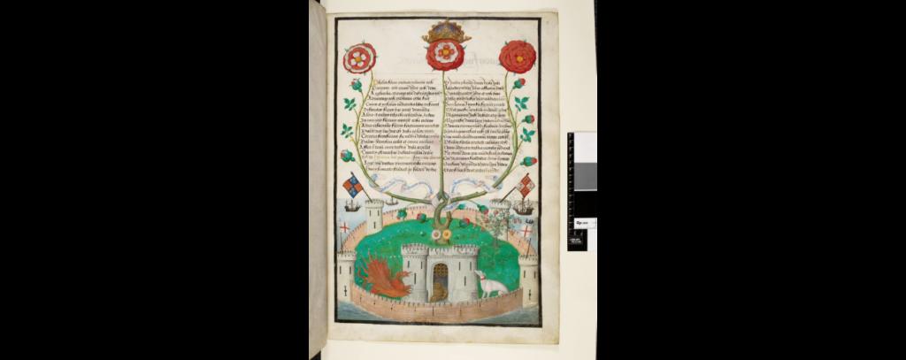 Henry VIII Composition
