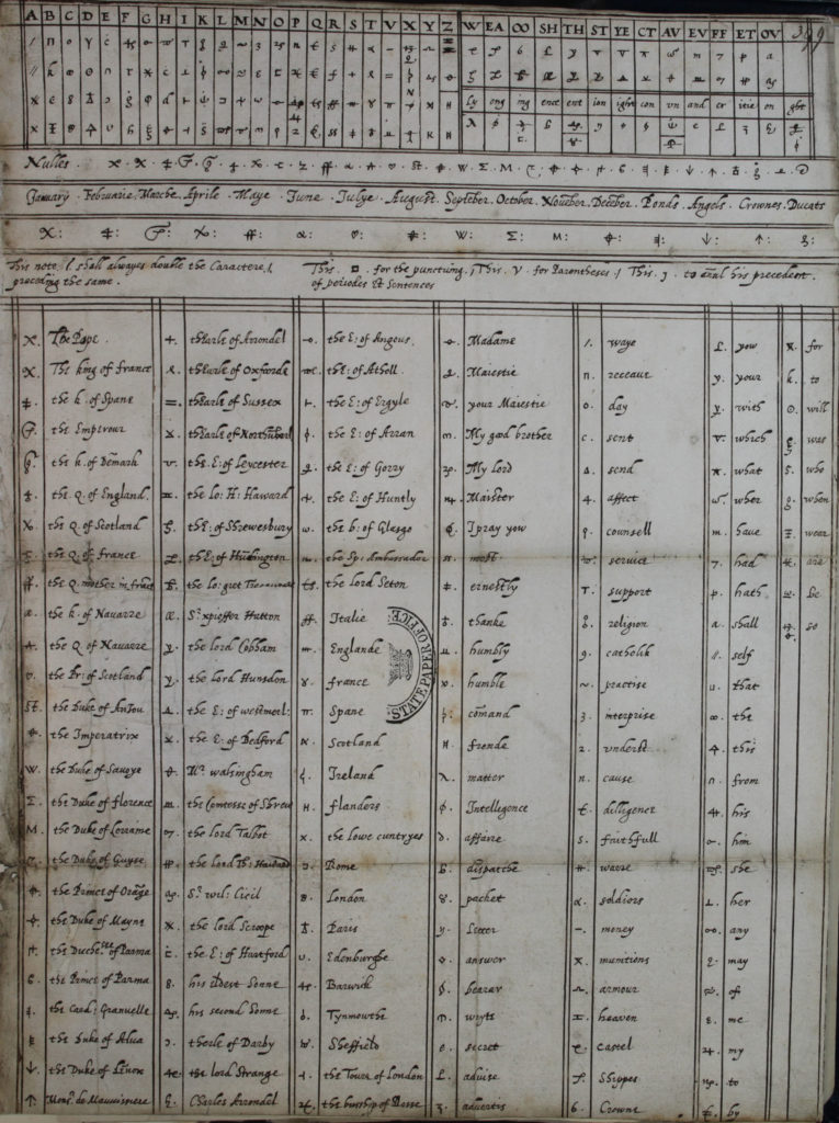 Mary Queen of Scots' cipher
